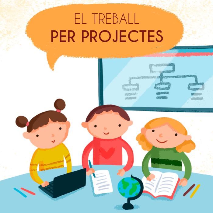 Projectes. Perfil enfocament globalitzat. SomDocents