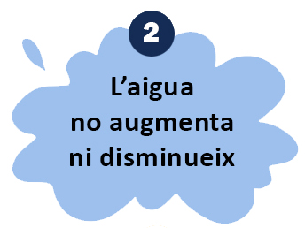 somdocents-cicle-aigua