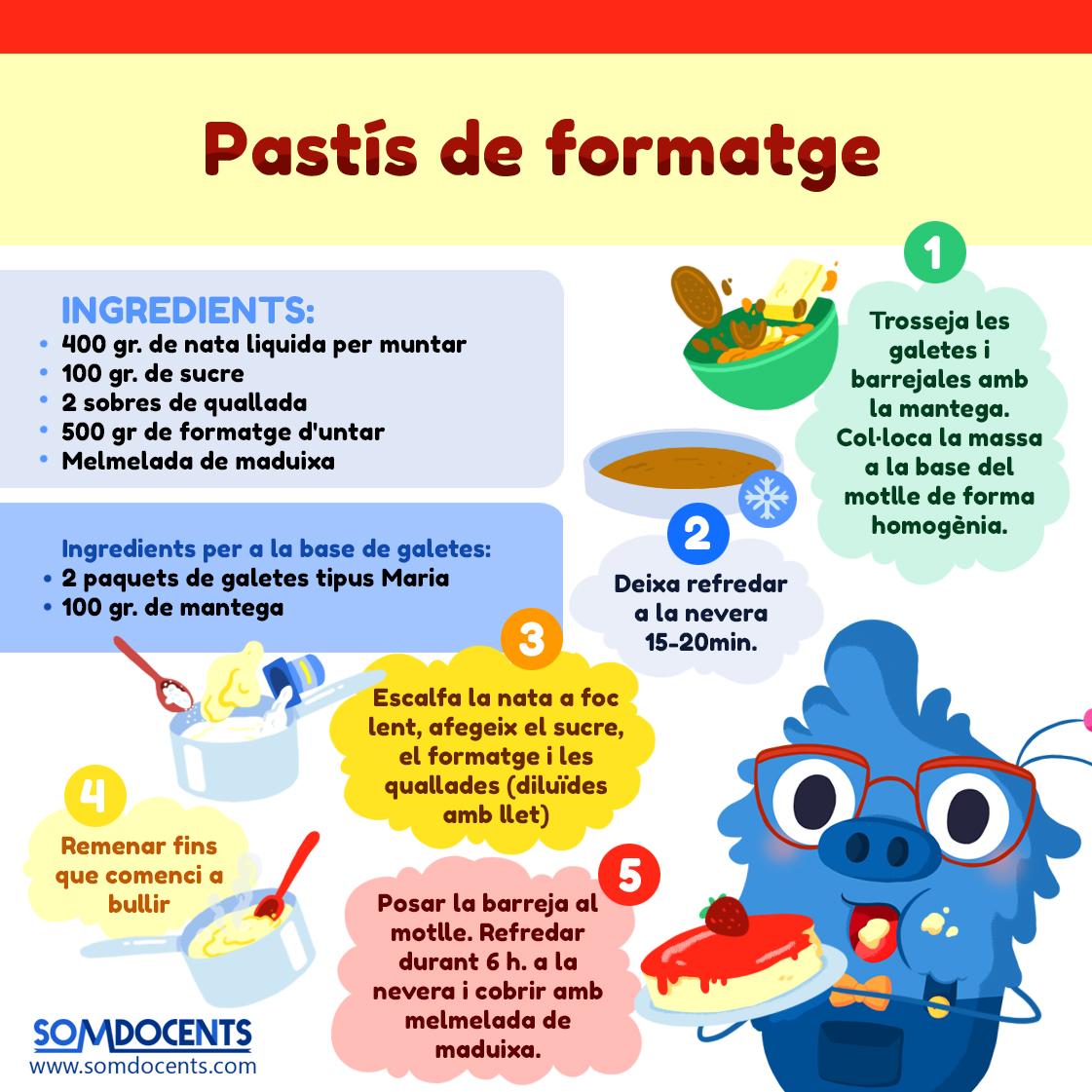somdocents-recepta-pastís-de-formatge