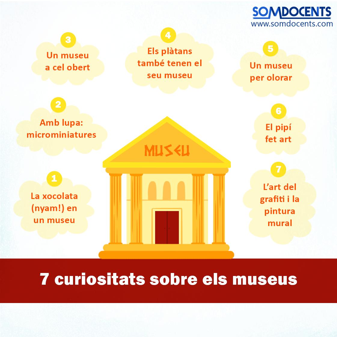 somdocents-7-curiositats-dels-museus
