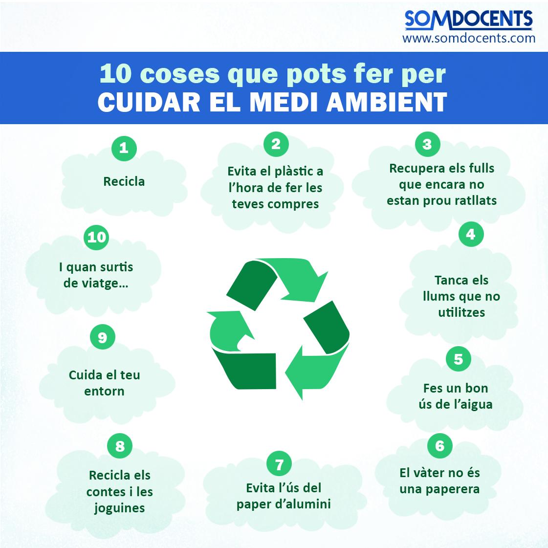 somdocents-10-coses-que-pots-fer-per-cuidar-el-medi-ambient