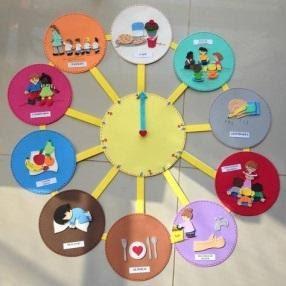 Reloj con rutinas para trabajar con alumnos TEA visto en @imageneseducativ…    Manualidades educativas, Rutina diaria de niños, Actividades de  aprendizaje para niños